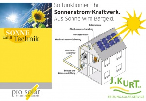 Solarstromanlage Funktionsweise